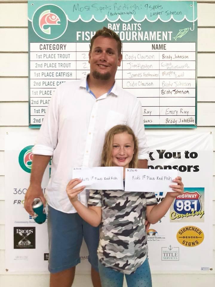 Hunter Ray Emery Ray Bay Baits Tournament Winners